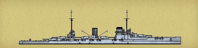 列強のド級戦艦はいかに戦ったか...